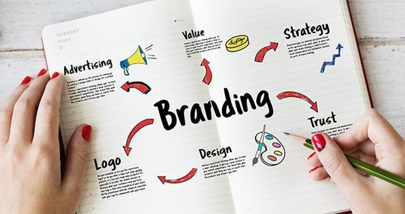 Branding là gì? Những điều bạn cần biết về Branding - Inbound Marketing in  Vietnam