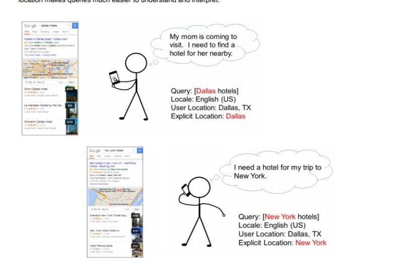 Ví dụ minh họa cụ thể giúp bạn phần nào hiểu hơn về thuật toán Google Hummingbird