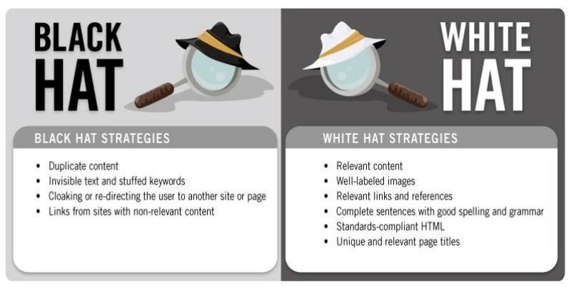 So sánh chiến thuật SEO mũ đen và SEO mũ trắng