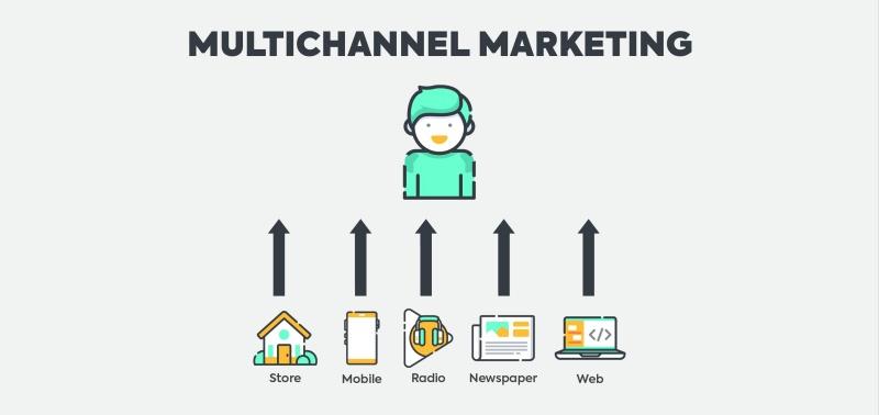 Multichannel có xu hướng tách biệt hoạt động của mỗi kênh