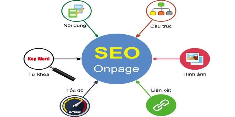 Seo on page là gì? Giải đáp cho người lần đầu làm SEO