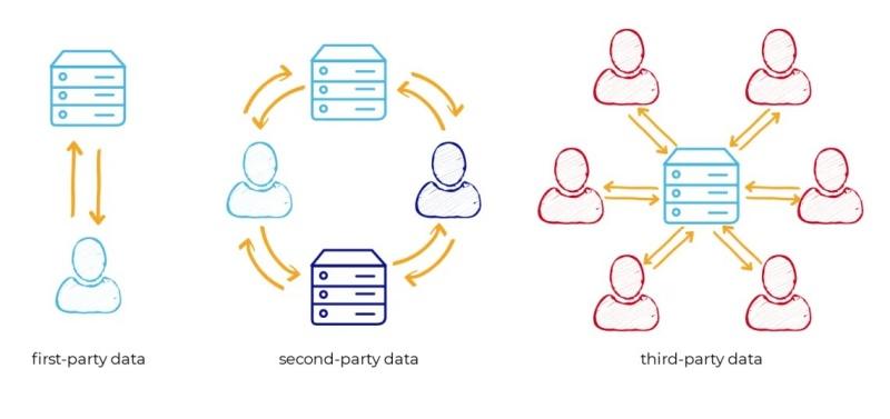 Data Enrichment là gì?