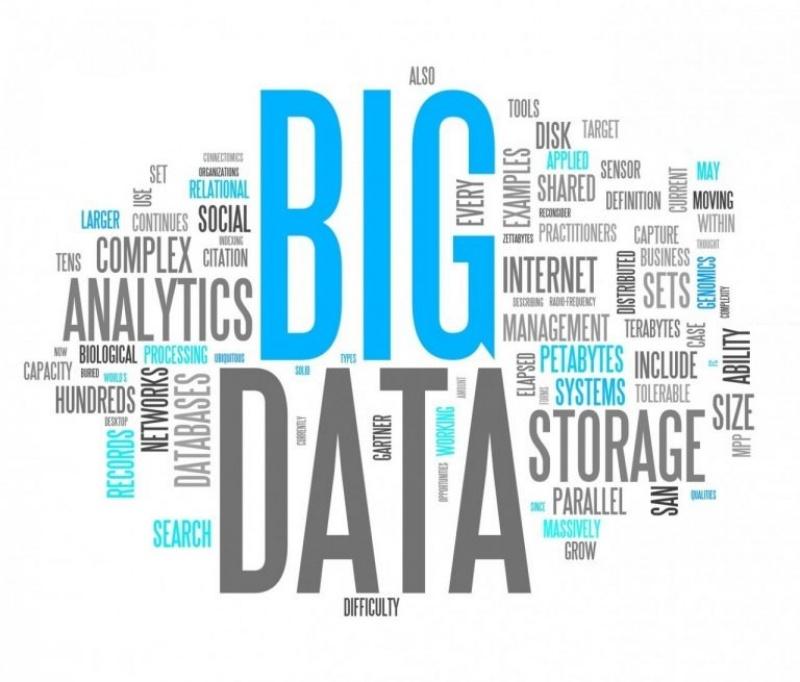 Vẽ chân dung khách hàng với công nghệ Big Data