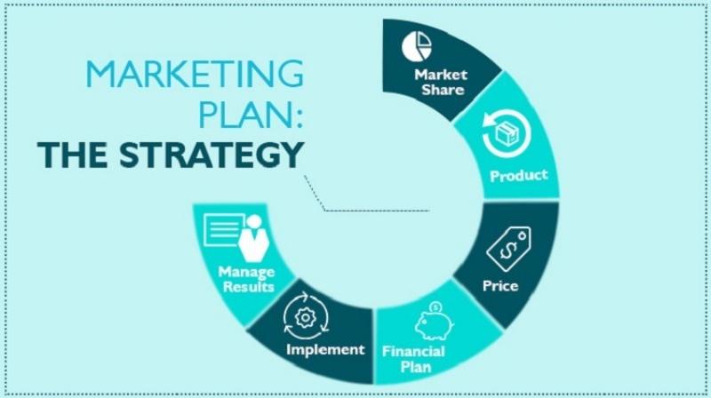 Định vị sản phẩm trongkế hoạch Marketing