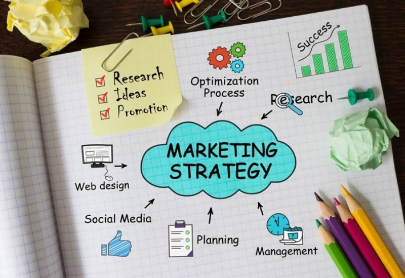Kế hoạch marketingcần có chiến lược cụ thể, khả thi